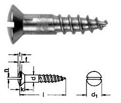 Linsenkopfschraube Linsensenkkopf Edelstahl A2 DIN 95