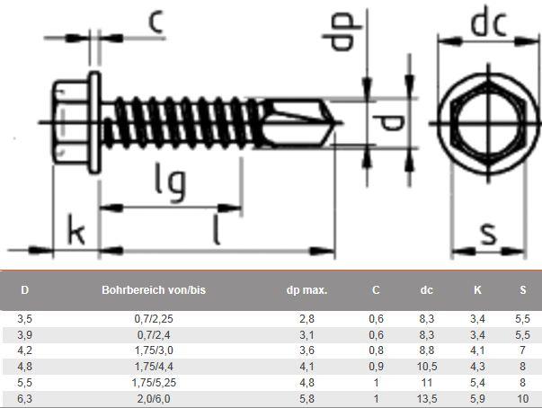 Bohrschrauben Sechskant DIN 7504 K  Blechschraube Edelstahl A2
