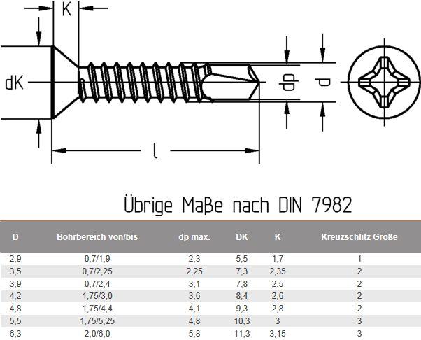 1000 Bohrschrauben DIN 7504 Stahl K 4,2 x 13 verzinkt Sechskant