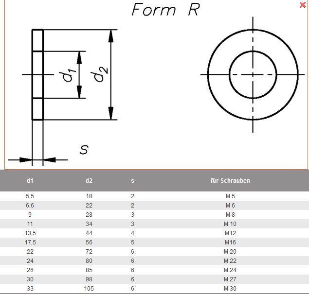 50 Scheiben DIN 440 verzinkt R 17,5