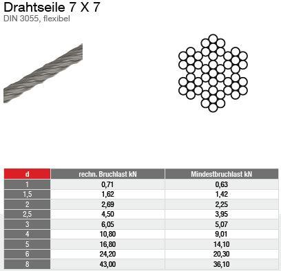 Drahtseil Edelstahl A4 6 mm 7 x 7
