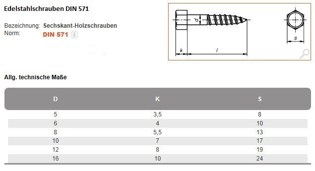Sechskant-Holzschrauben DIN 571 Edelstahl A2 d 5-8