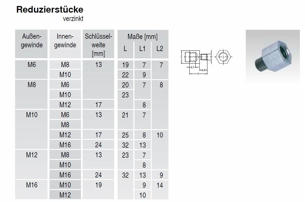 verzinkt DIN 1587 40X M6 Hutmuttern M6 40 St/ück hohe Form galv