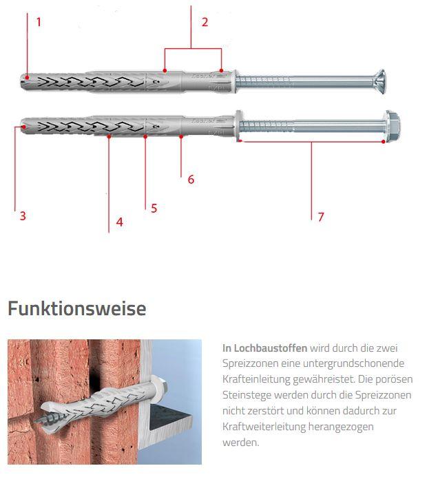 Fischer Hohlraumdubel Sxrl Senkkopf