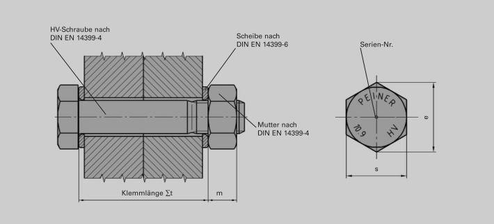 Sechskantschraube Schraube M12 x 35-180 mm verzinkt Güte 10.9 inkl Anhängerkup. & Abschleppteile Mutter